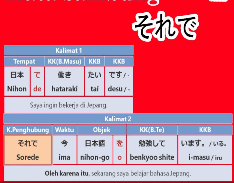 Fakta Menarik Bahasa Jepang